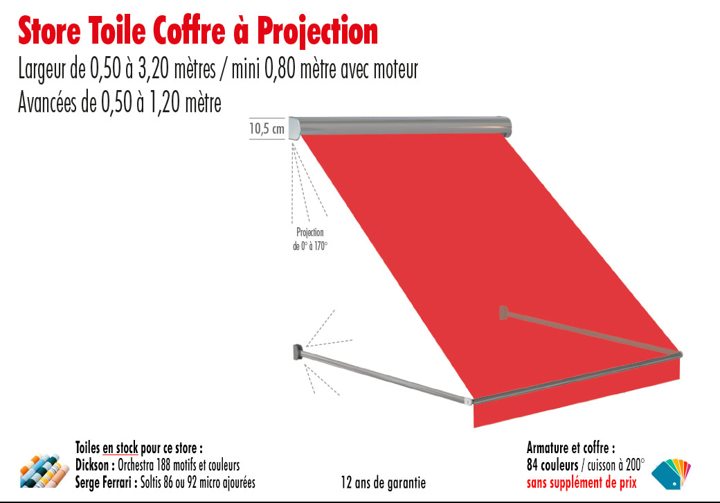 coffres_projection