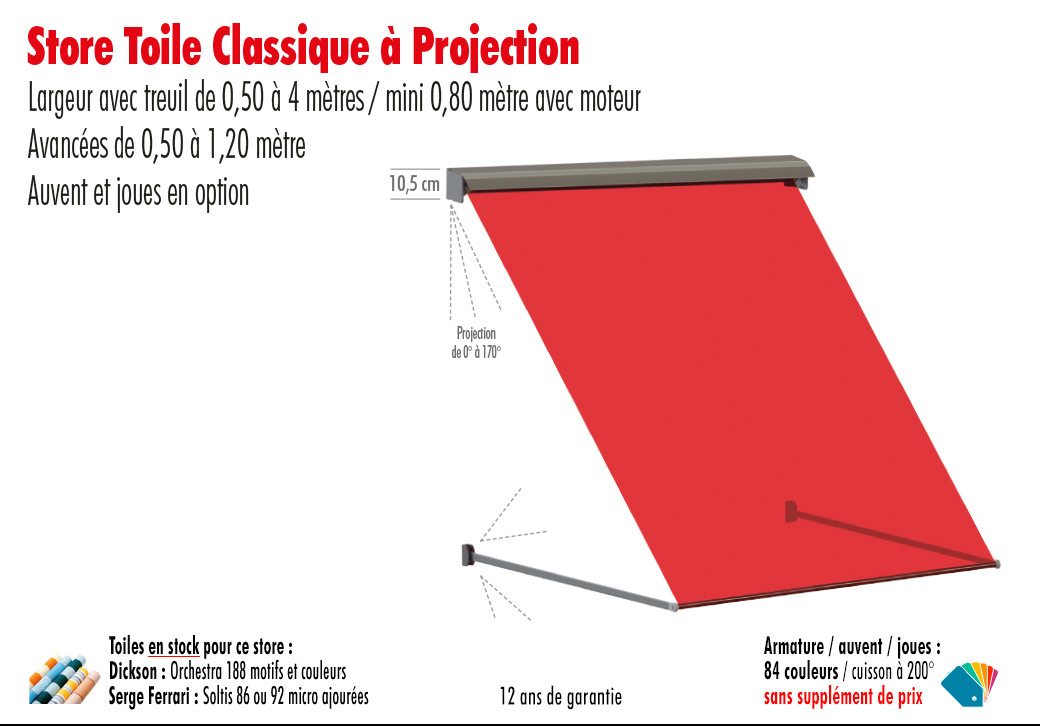 Store Toile Classique à Projection Matest