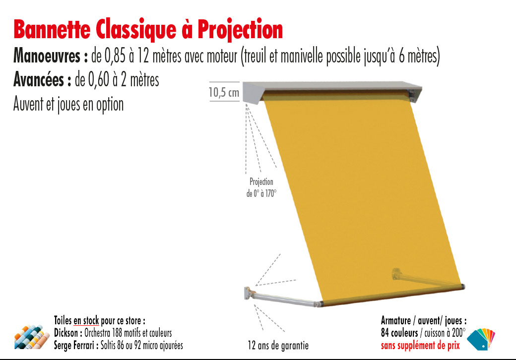 pro_banette_class_projection